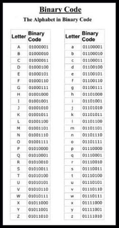 Education Discover Alphabet in binary code Alphabet in binary code Alphabet Code Alphabet Symbols Braille Alphabet Computer Programming Computer Science Computer Tips Geocaching Survival Tips Writing Tips