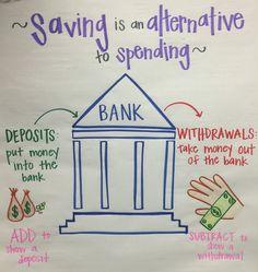 Financial literacy anchor chart