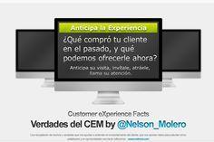Anticipa la Experiencia. Customer Experience