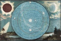 Vintage map showing Planetary system accurate details star Sistema Solar, Cosmos, Celestial Map, Planetary System, Star Chart, World Images, Vintage Maps, Vintage Prints, Astronomy