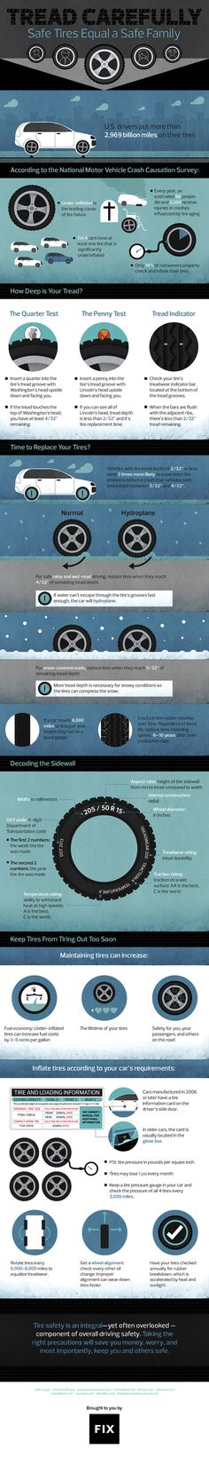 Your vehicle's tires not only hold the weight of your car, but also the safety of you and your family. This graphic gives you all the information you need for caring for your tires and knowing when it's time to replace them.