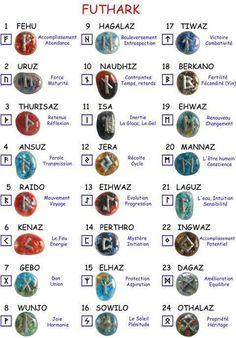 Pagan expressions Ancient Runes, Ancient Alphabets, Norse Runes, Elder Futhark Runes, Viking Runes, Viking Symbols, Rune Symbols, Symbols And Meanings, Glyphs Symbols