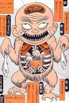 """""""Doro-ta-bō"""" - the """"muddy rice field man."""" Anatomical features include a gelatinous lower body that merges into the earth, a 'mud sac' that draws nourishment from the soil, lungs that allow the creature to breathe when buried.   In 1960, the great manga artist Shigeru Mizuki took on the task of illustrating anatomical versions of over 80 monstrous members of the yōkai—a group of monsters who, according to Japanese folklore, inhabit the countryside of Japan.    """"Makura-gaeshi"""" - the…"""