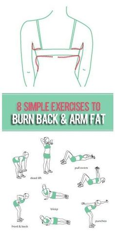Warmer weather means tank tops and swimsuits. In other words, it's time to bare your shoulders, arms and back. Use these tips and workout to get rid of flabby arms and back fat. Three key ele… #burnbellyfatformen