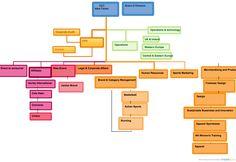 https://creately.com/jupiter/diagram/image/h0q5fcrz