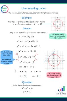 Solving simultaneous equations to find when lines meet circles summary. Add this pin to your 10th Grade Math, Math Formula Chart, Gcse Maths Revision, Circle Math, Algebra Worksheets, Math Charts, Math Challenge, Math Notes, Math Formulas
