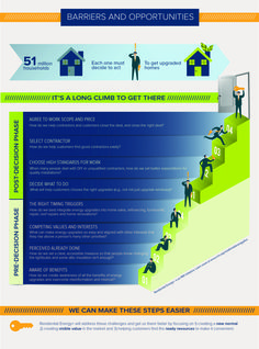 Barriers and opportunities for energy efficiency