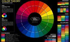El Círculo de Color