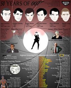 50 Years of 007 - James Bond Infographic