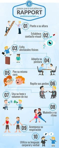 Teaching Skills, Teaching Time, Teaching Spanish, Social Work, Social Skills, Content Manager, Mind Gym, Effective Communication, Marketing
