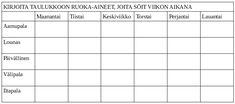 Itseohjautuva oppiminen käytännössä: viikkosuunnitelmaopetus – koulu ja sivistys Bar Chart, Bar Graphs