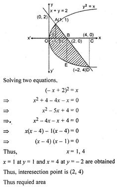 RBSE Solutions for Class 12 Maths Chapter 11 Application of Integral:Quadrature Miscellaneous Exercise O Level Maths, Class 12 Maths, 12th Maths, Algebra Equations, Solving Equations, Maths Algebra, Physics Formulas, Physics And Mathematics, Math Formula Chart