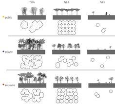 Al Ghurair - Bawadi Development | Vogt Landschaftsarchitekten