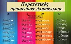 Periodic Table, Diagram, Quotes, Google, Quotations, Periodic Table Chart, Periotic Table, Quote, Shut Up Quotes