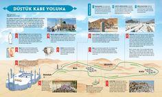 HAC-yolculugu Quran Arabic, Learning Arabic, Prophet Muhammad, Holy Quran, True Religion, Ramadan, Mosque, Muslim, Din