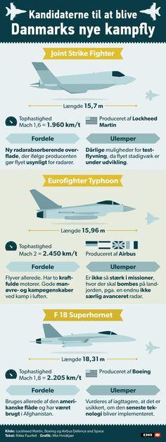 GRAFIK Se kandidaterne til Danmarks nye kampfly   Nyheder   DR