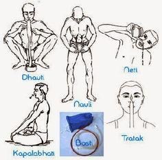Yatna Yoga: Dhauti
