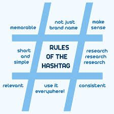 Hash tags are mainly made use of as unmediated advert hoc conversation online forums. Any type of mix of letters that is definitely prefixed with hash symbol is really a hash tag.