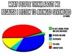 pretty much that's what everyone says about me at school. very few even know what A7X is and maybe 10 people listen to A7X