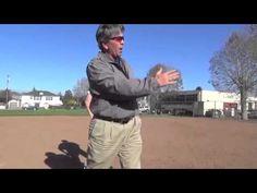 Explaining ADDuction in the Fastpitch Motion Softball Pitching, Coaching, Music, Youtube, Training, Musica, Musik, Muziek, Music Activities