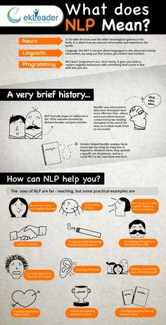 History and Benefits of Neuro-Linguistic Programming Infographic - http://elearninginfographics.com/neuro-linguistic-programming-history-benefits-infographic/