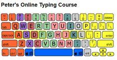 Keyboarding Practice - Crazy4Computers Typing Skills, Keyboard Shortcuts, Diy Electronics, Adhd, Computer Keyboard, Computer Keypad, Keyboard