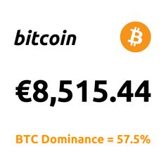 """Top News: """"... Why Bitcoin Investors Aren't Worried About This Price Pullback ..."""" 1 Bitcoin = €8,515.44 BTC Dominance = 57.5% Buy Bitcoin, Bitcoin Price, Make Money Online, How To Make Money, Buy Btc, Initial Capital, Price Chart, Visa Card, Marketing Data"""
