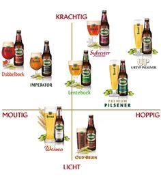 In Wijlre kun je de Brand Bierbrouwerij bezoeken. Hier zie je hoe het bier waar Limburg trots op is wordt geproduceerd - al vanaf 1340.    In het oude woonhuis van de familie Brand is een mooi museum gemaakt zodat je kunt zien hoe het er vroeger aan toe ging. Daarna kun je in de brouwerij kijken hoe het bier vandaag de dag geproduceerd wordt. Na afloop van het bezoek kom je in 't Kelderke. Hier kun je gezellig een van de speciaalbieren van Brand proeven of het Pilsener.