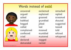 """Words instead of """"said"""" list from sparklebox.co.uk"""