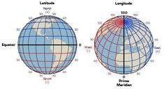 Latitude and Longitude- Good images and descriptions