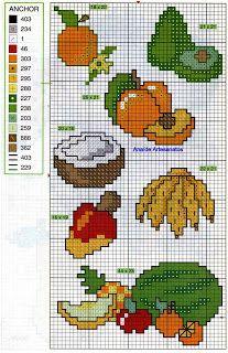 Anaide Ponto Cruz: Lindos gráficos mini de frutas em ponto cruz!!!!!!segunda parte!!!!!! Cross Stitch Fruit, Cross Stitch Kitchen, Mini Cross Stitch, Cross Stitch Flowers, Cross Stitch Charts, Plastic Canvas Coasters, Plastic Canvas Patterns, Cross Stitching, Cross Stitch Embroidery