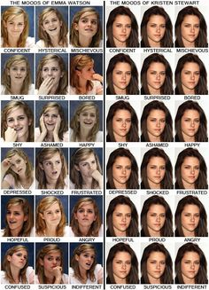 Ahaha, Emma Watson vs Kristen Stewart. I don't really like Emma Watson, but I strongly dislike kristen. Too funny.