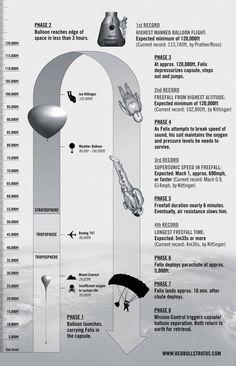 felix-baumgartner-red-bull-stratos-jump