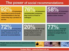 Word-of-mouth recommendations - the impact of social recommendations