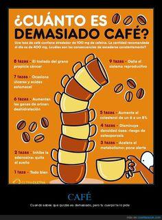¿Quién necesita café para sobrevivir? - Cuando sabes que quizás es demasiado, pero tu cuerpo te lo pide