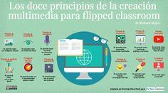 Los 12 principios de la creación multimedia para Flipped Classroom