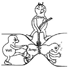 Great explanation of ham radio electronics - Ohm's law; Home Electrical Wiring, Electrical Projects, Electronics Projects, Electronics Gadgets, Electrical Symbols, Electrical Diagram, Ohms Law, Electronic Engineering, Educational Technology