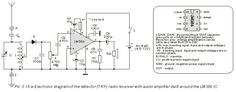 radio-receivers-chapter-03-21a