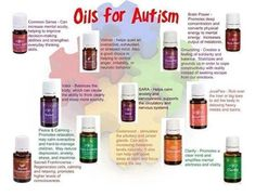 Most of you know we have been foster parents, adoptive parents and biological parents and Autism/ADD/ADHD, anxiety and past trauma in children is near and dear to my heart. Over the past 15 years we have had kiddo's with all of them on different meds at different times. I am so thankful for Young Living's essential oils changing my kiddo's lives for the better!