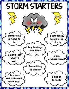 Our weather clip art looks great in Social Emotional Workshop's Anger Triggers: Anger Management Activity and Craft! art and crafts Anger Triggers: Anger Management Activity and Craft Social Emotional Activities, Counseling Activities, Anger Management Activities For Kids, Group Counseling, Health Activities, Play Therapy Activities, Emotions Activities, Social Work Activities, Coping Skills Activities