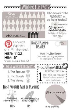 Events By Gia Found These Interesting Wedding Facts Atlanta Catering Eventcompany