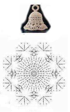 Учимся вязать колокольчики на елку крючком + идеи вязаных колокольчиков | razpetelka.ru - Salvabrani - MommyGrid.com Crochet Christmas Decorations, Crochet Decoration, Crochet Ornaments, Christmas Crochet Patterns, Holiday Crochet, Crochet Snowflakes, Christmas Crafts, Crochet Diy, Crochet Tree