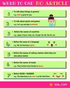 Articles in Grammar: Useful Rules, List & Examples - 7 E S L Articles In English Grammar, Article Grammar, English Grammar Rules, Teaching English Grammar, English Language Learning, Learn English Words, English Lessons, Learning Spanish, Grammar Chart