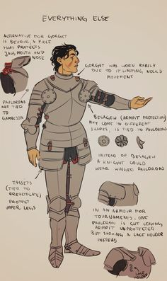 "perplexingly: "" There's always space for yet another armor tutorial, right? (ノ´ヮ´)ノ*:・゚✧ Note that the armor I drew would be worn around 15th century, the more into the future the less and less..."