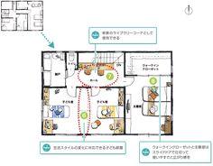 子育てを楽しむセカンドデッキのある住まい | 間取りプランニング | すむすむ | Panasonic Floor Plans, How To Plan, House, Image, Home, Haus, House Floor Plans, Houses