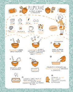 Illustrations by Ilaria Falorsi Fixate Cookbook, Making A Cookbook, Cookbook Recipes, Cooking Recipes, Cartoon Recipe, Healthy Toddler Breakfast, Recipe Drawing, Cute Little Drawings, Sketch Notes