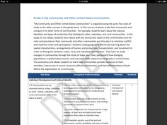 http://www.engageny.org/sites/default/files/resource/attachments/ss-framework-k-8.pdf  P. 38-42. Grade 2 social studies common core