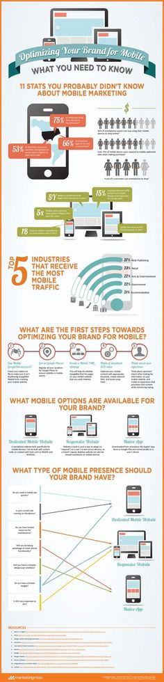 Everything you need to know about optimizing your brand for mobile. www.bbggadv.com