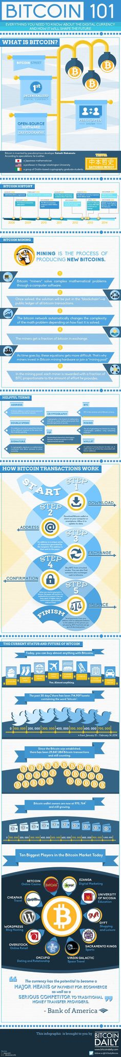 Bitcoin 101. All you need to know about Bitcoin. #bitcoin #affiliate #crytocurrency #trading