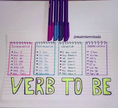 Verb to be. Learn English Grammar, English Vocabulary Words, Learn English Words, English Phrases, English Language Learning, Teaching English, Learn Spanish, English Tips, English Study